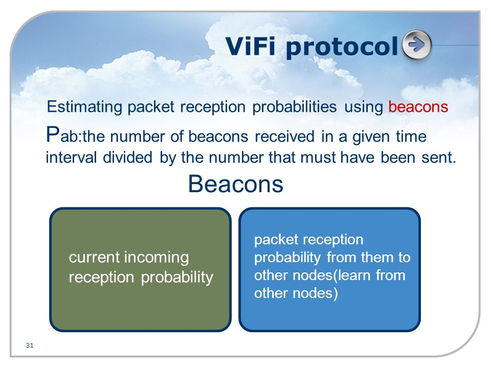 31 current incoming reception probability packet reception probability from them to other nodes(learn from other nodes) Estimating packet reception probabilities using beacons P ab:the number of beacons received in a given time interval divided by the number that must have been sent.