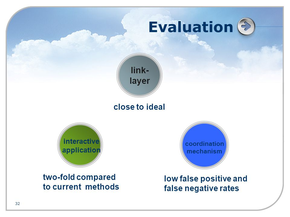 32 close to ideal two-fold compared to current methods low false positive and false negative rates Evaluation link- layer interactive application coordination mechanism