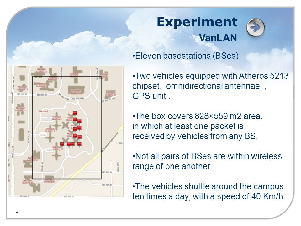 9 VanLAN Eleven basestations (BSes) Two vehicles equipped with Atheros 5213 chipset, omnidirectional antennae, GPS unit.