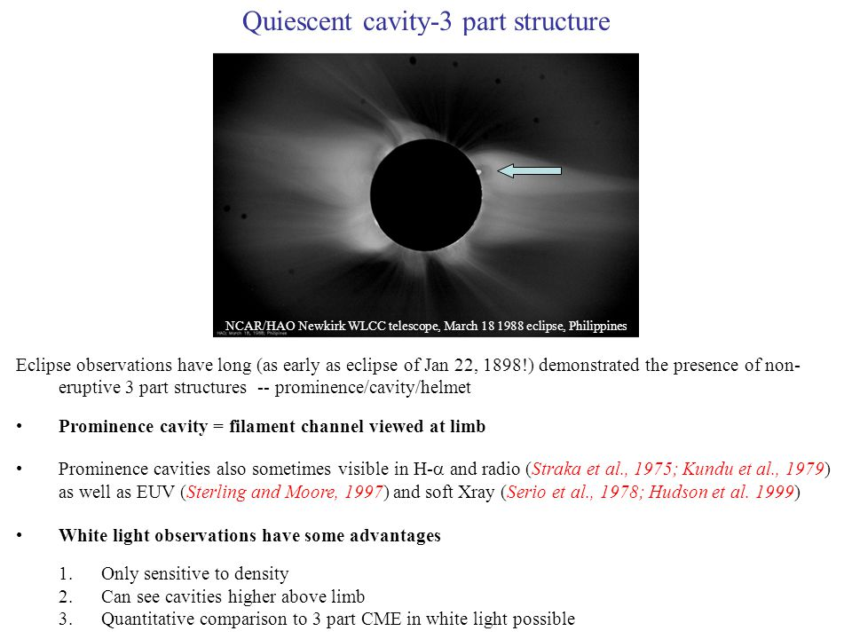 Quiescent cavity-3 part structure Eclipse observations have long (as early as eclipse of Jan 22, 1898!) demonstrated the presence of non- eruptive 3 part structures -- prominence/cavity/helmet Prominence cavity = filament channel viewed at limb Prominence cavities also sometimes visible in H-  and radio (Straka et al., 1975; Kundu et al., 1979) as well as EUV (Sterling and Moore, 1997) and soft Xray (Serio et al., 1978; Hudson et al.