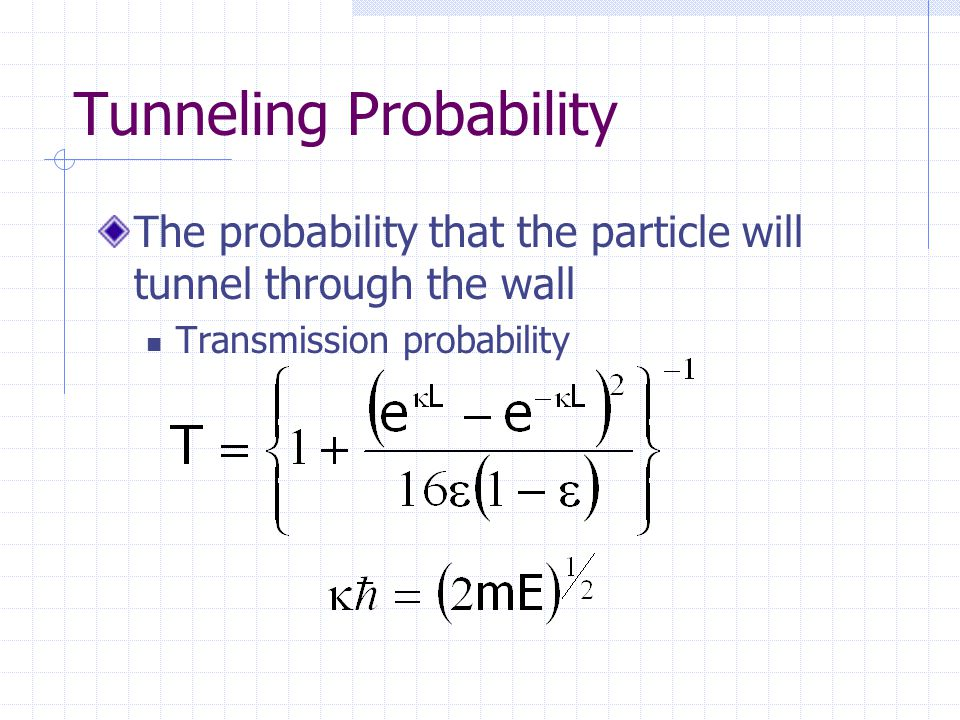 Tunneling Probability The probability that the particle will tunnel through the wall Transmission probability