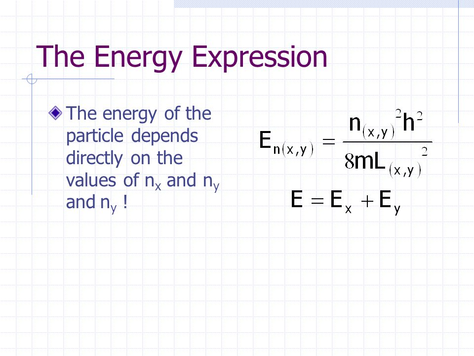 The Energy Expression The energy of the particle depends directly on the values of n x and n y and n y !