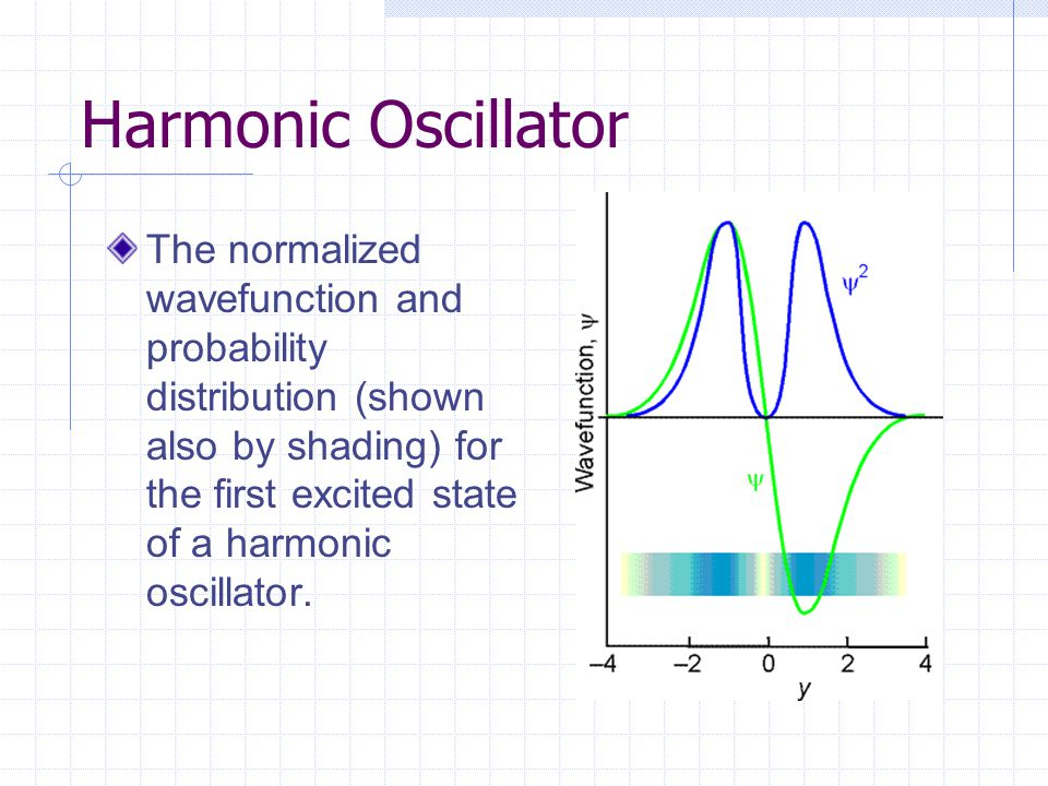 Harmonic Oscillator The normalized wavefunction and probability distribution (shown also by shading) for the first excited state of a harmonic oscillator.