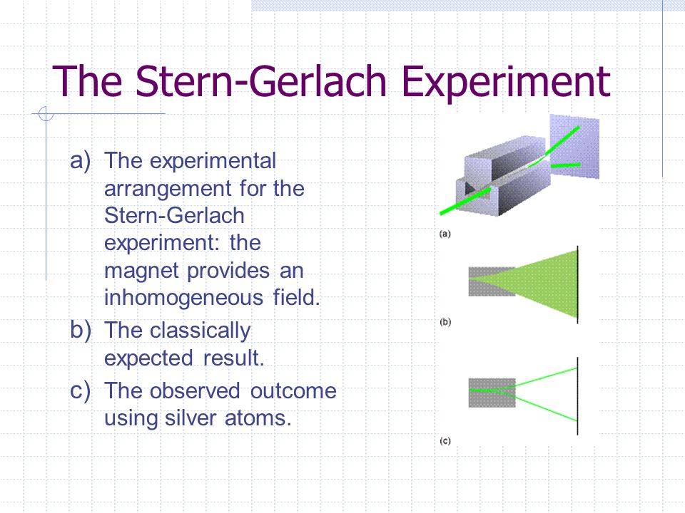 The Stern-Gerlach Experiment a) The experimental arrangement for the Stern-Gerlach experiment: the magnet provides an inhomogeneous field.