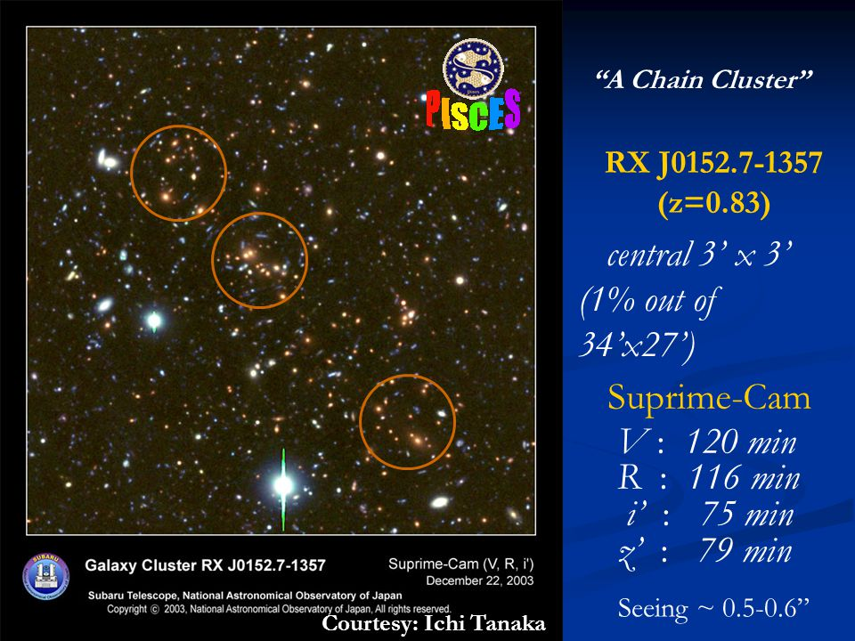 RX J0152.7-1357 (z=0.83) Suprime-Cam V : 120 min R : 116 min i' : 75 min z' : 79 min central 3' x 3' (1% out of 34'x27') Courtesy: Ichi Tanaka A Chain Cluster Seeing ~ 0.5-0.6