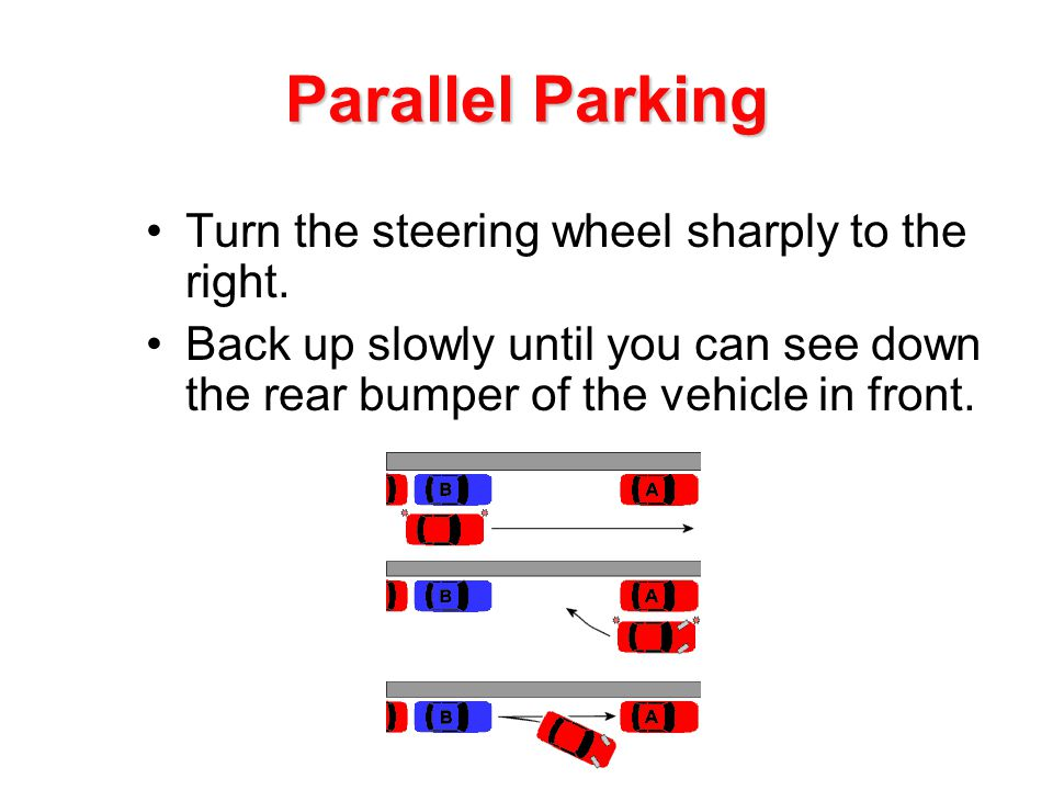 Turn the steering wheel sharply to the right.
