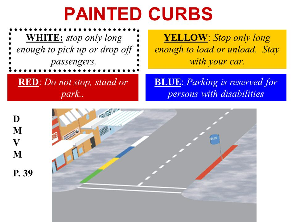 PAINTED CURBS YELLOW: Stop only long enough to load or unload.