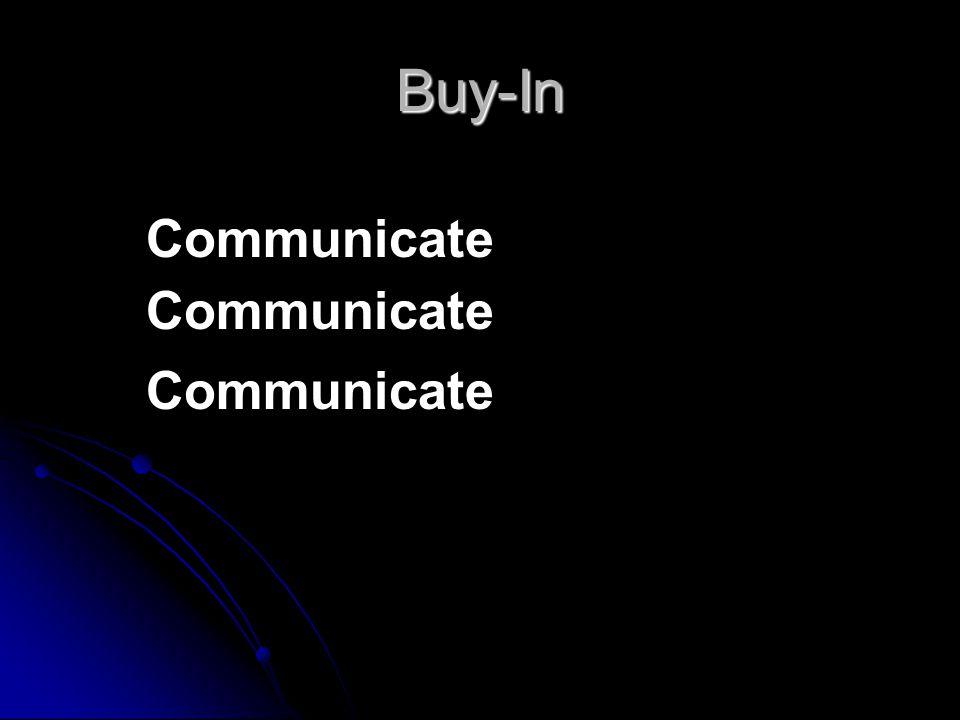 Buy-In Communicate