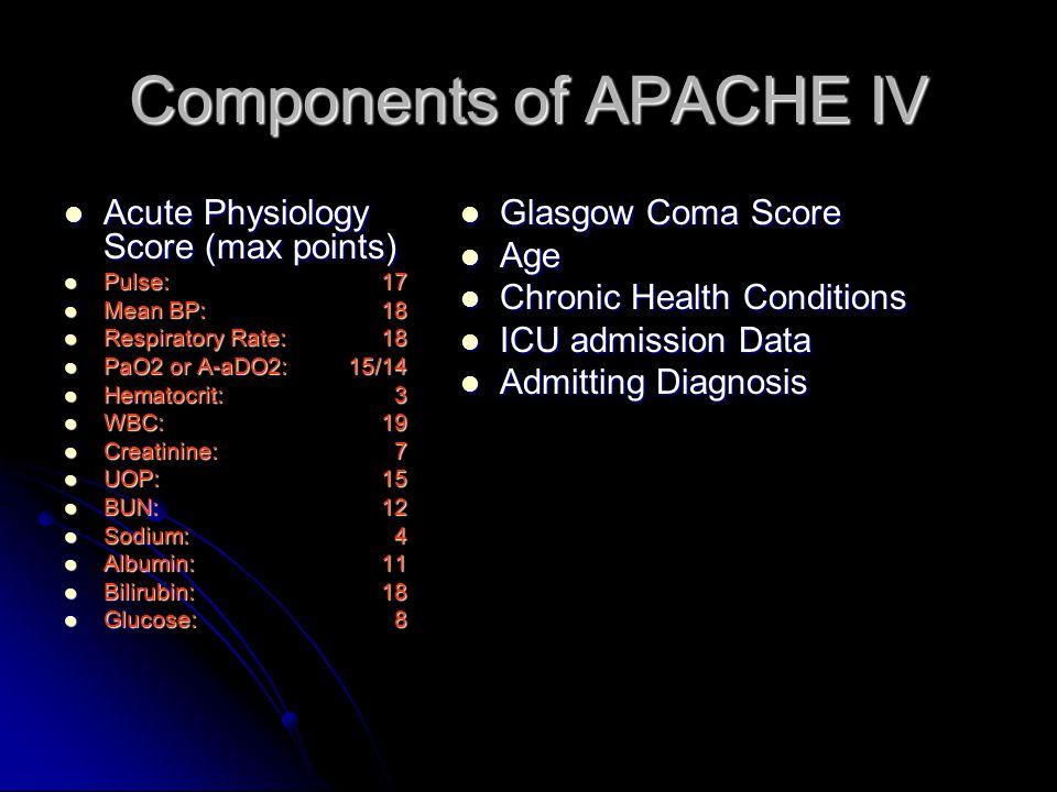 Components of APACHE IV Acute Physiology Score (max points) Acute Physiology Score (max points) Pulse: 17 Pulse: 17 Mean BP:18 Mean BP:18 Respiratory Rate: 18 Respiratory Rate: 18 PaO2 or A-aDO2: 15/14 PaO2 or A-aDO2: 15/14 Hematocrit: 3 Hematocrit: 3 WBC: 19 WBC: 19 Creatinine: 7 Creatinine: 7 UOP: 15 UOP: 15 BUN: 12 BUN: 12 Sodium: 4 Sodium: 4 Albumin: 11 Albumin: 11 Bilirubin: 18 Bilirubin: 18 Glucose: 8 Glucose: 8 Glasgow Coma Score Glasgow Coma Score Age Age Chronic Health Conditions Chronic Health Conditions ICU admission Data ICU admission Data Admitting Diagnosis Admitting Diagnosis