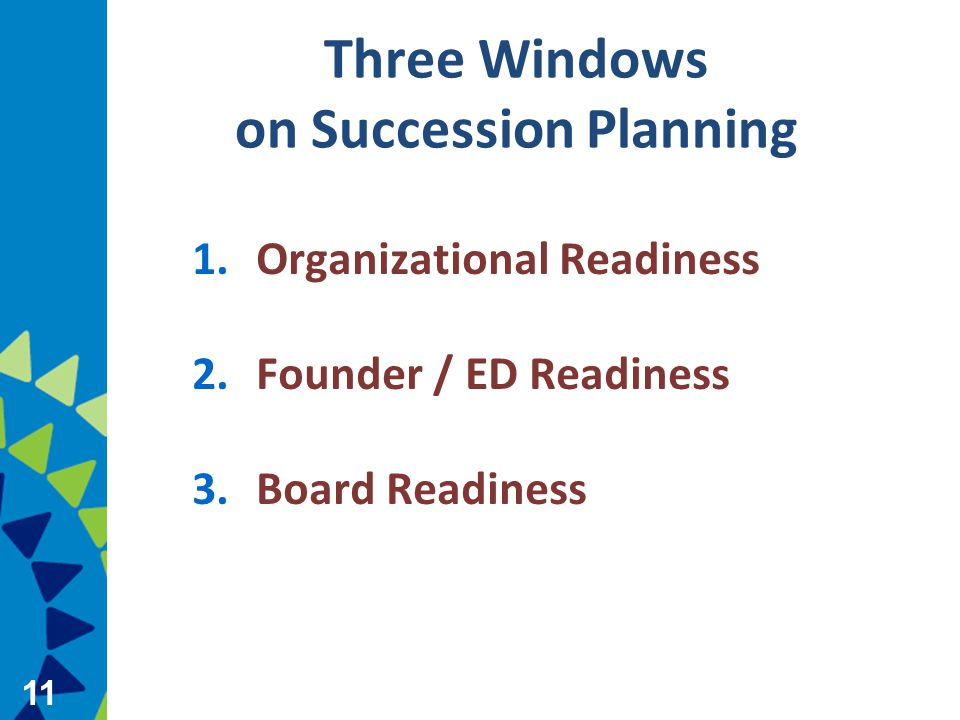 11 Three Windows on Succession Planning 1.Organizational Readiness 2.Founder / ED Readiness 3.Board Readiness