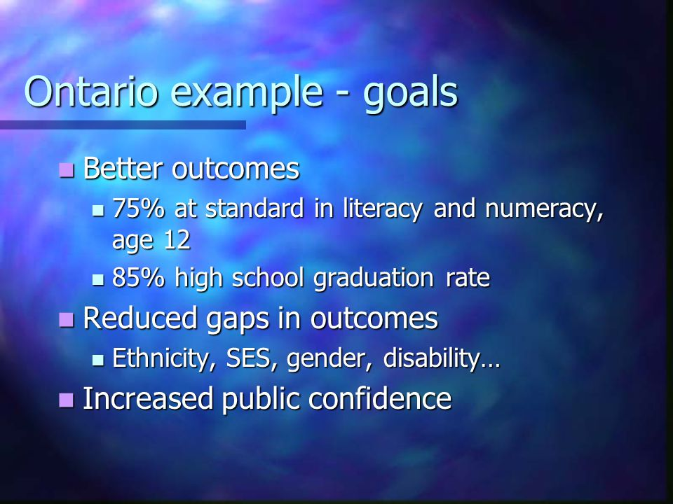 Ontario example - goals Better outcomes Better outcomes 75% at standard in literacy and numeracy, age 12 75% at standard in literacy and numeracy, age 12 85% high school graduation rate 85% high school graduation rate Reduced gaps in outcomes Reduced gaps in outcomes Ethnicity, SES, gender, disability… Ethnicity, SES, gender, disability… Increased public confidence Increased public confidence