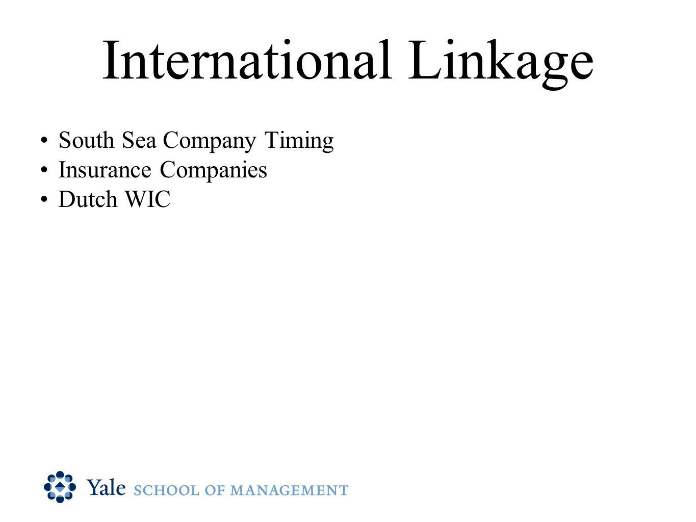 International Linkage South Sea Company Timing Insurance Companies Dutch WIC