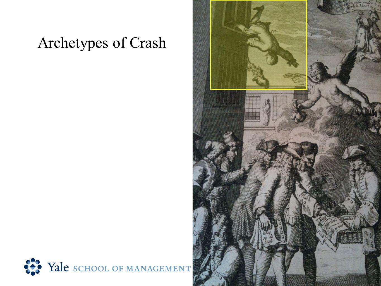 Archetypes of Crash