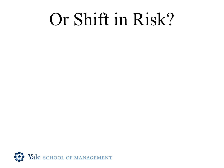 Or Shift in Risk?
