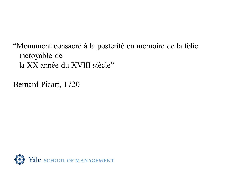 Monument consacré à la posterité en memoire de la folie incroyable de la XX année du XVIII siècle Bernard Picart, 1720