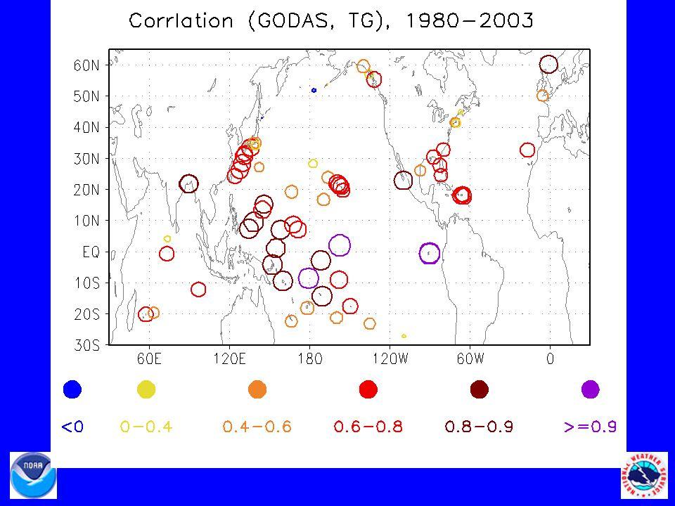 Drifter CurrentGODAS Current large biases