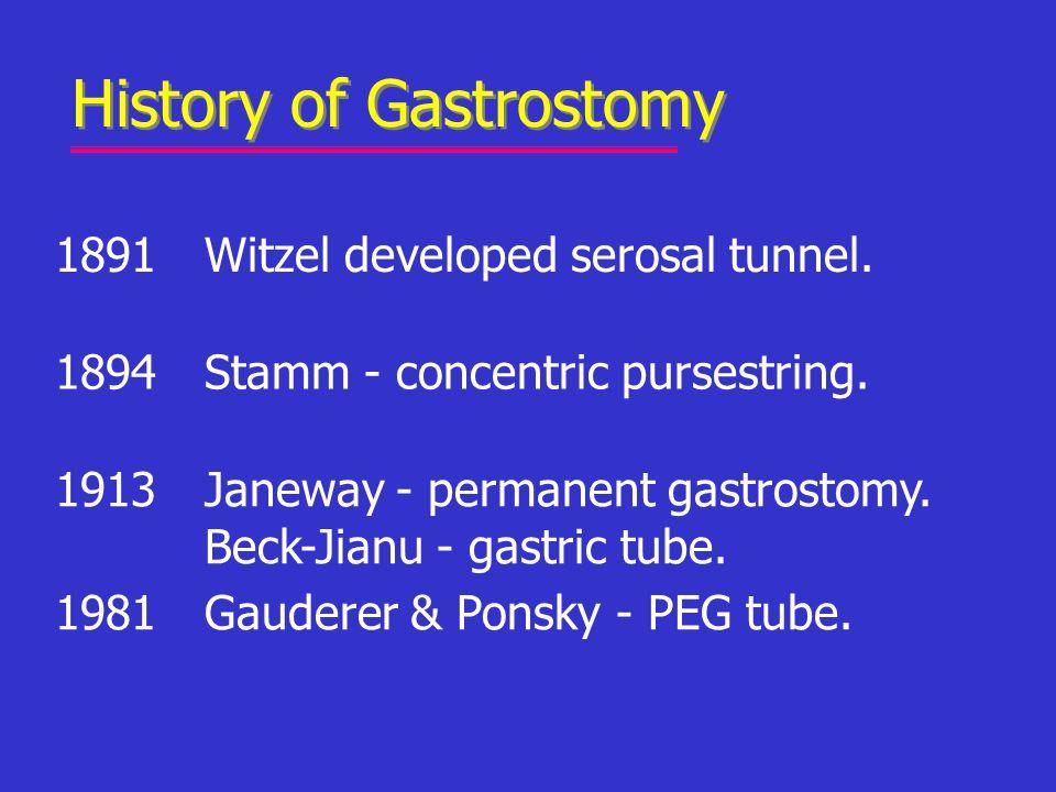 History of Gastrostomy 1891Witzel developed serosal tunnel. 1894Stamm - concentric pursestring. 1913Janeway - permanent gastrostomy. Beck-Jianu - gast
