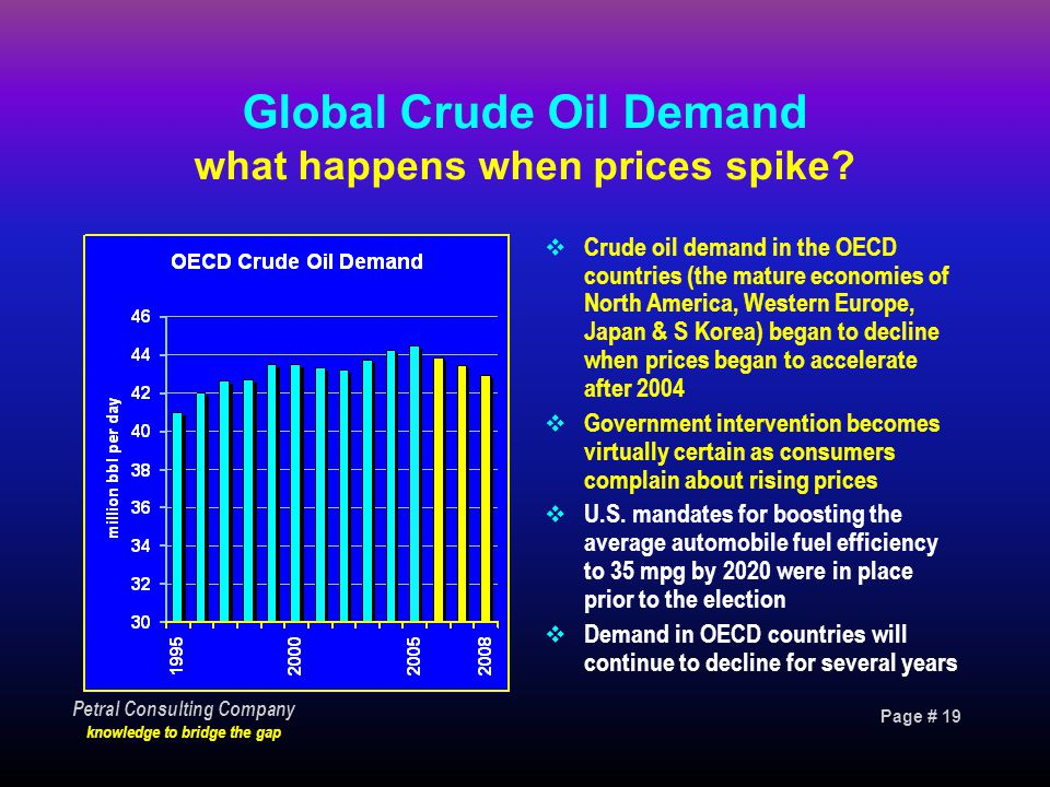 Page # 19 Petral Consulting Company knowledge to bridge the gap  Crude oil demand in the OECD countries (the mature economies of North America, Western Europe, Japan & S Korea) began to decline when prices began to accelerate after 2004  Government intervention becomes virtually certain as consumers complain about rising prices  U.S.