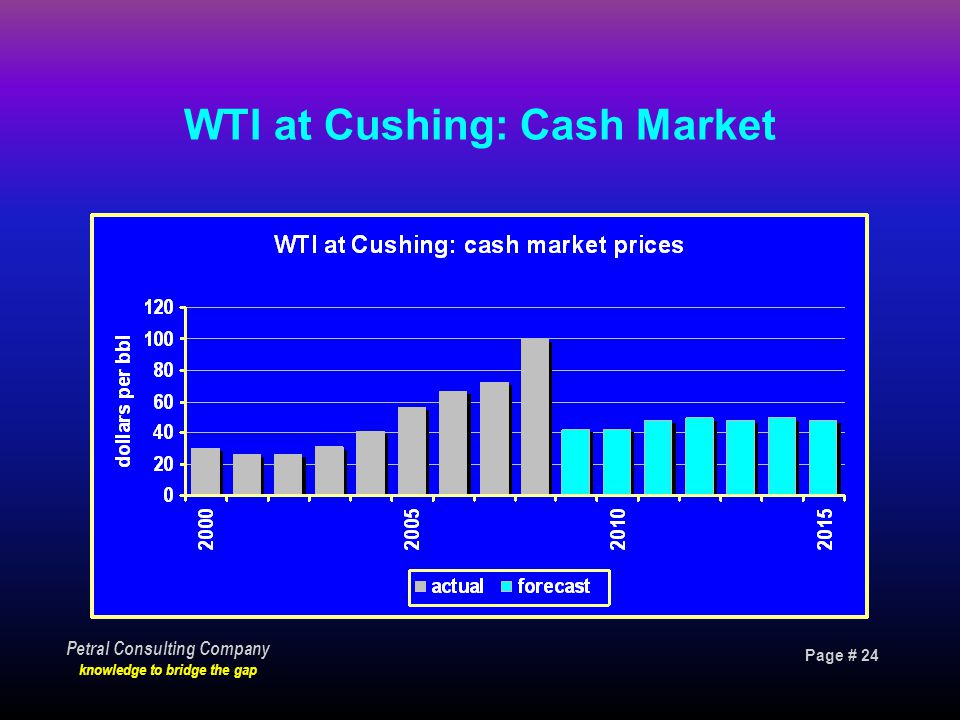 Page # 24 Petral Consulting Company knowledge to bridge the gap WTI at Cushing: Cash Market
