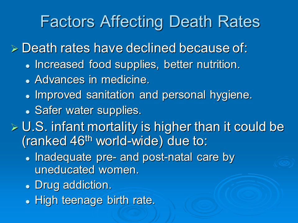 Factors Affecting Death Rates  Death rates have declined because of: Increased food supplies, better nutrition. Increased food supplies, better nutri