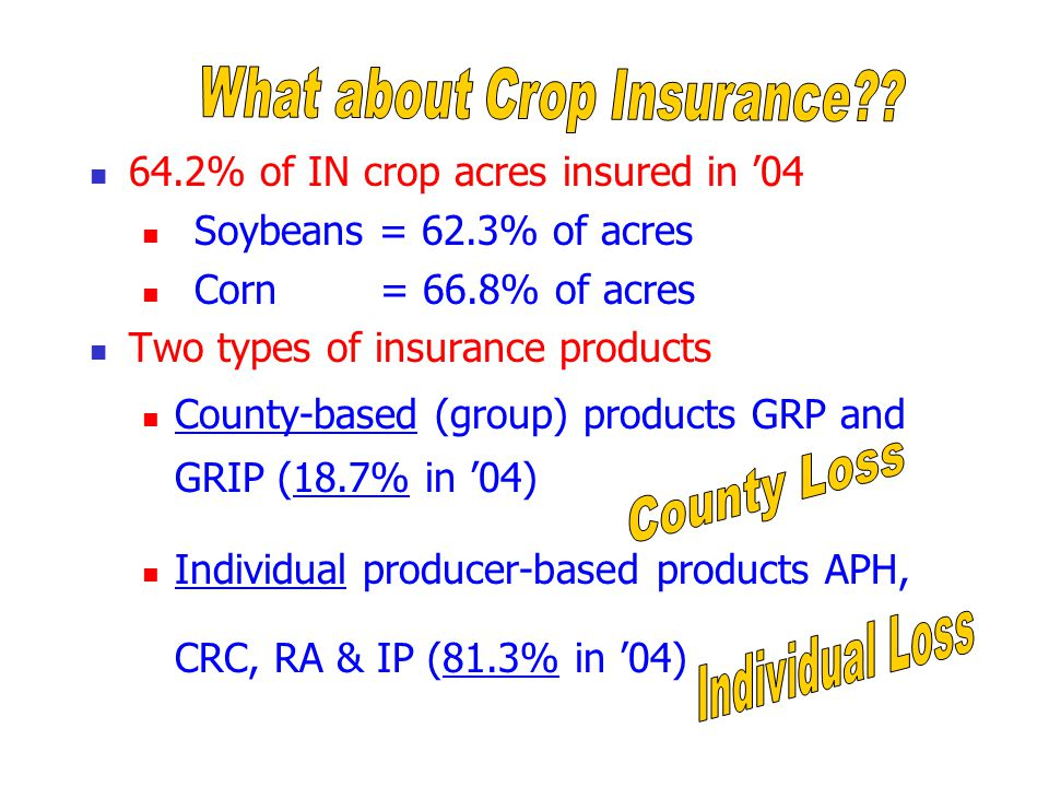 64.2% of IN crop acres insured in '04 Soybeans = 62.3% of acres Corn = 66.8% of acres Two types of insurance products County-based (group) products GR