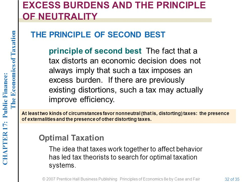 CHAPTER 17: Public Finance: The Economics of Taxation © 2007 Prentice Hall Business Publishing Principles of Economics 8e by Case and Fair 32 of 35 EX