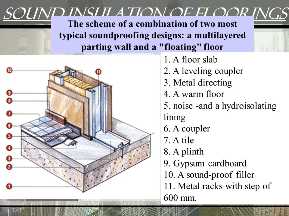 Sound insulation of floorings The scheme of a combination of two most typical soundproofing designs: a multilayered parting wall and a floating floor 1.