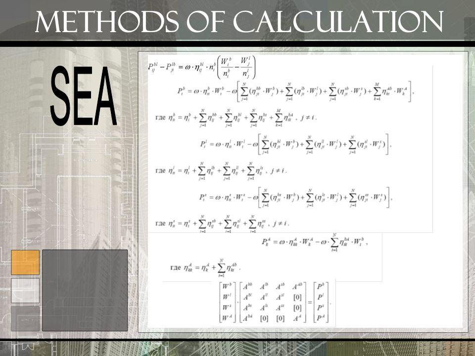 Methods of calculation