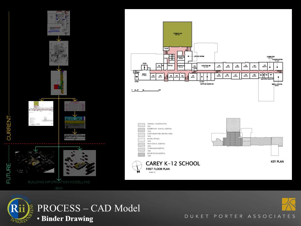 CURRENT FUTURE BUILDING INFORMATION MODELLING (BIM) PROCESS – CAD Model Binder Drawing