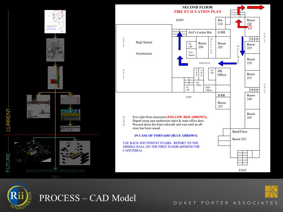 CURRENT FUTURE BUILDING INFORMATION MODELLING (BIM) PROCESS – CAD Model