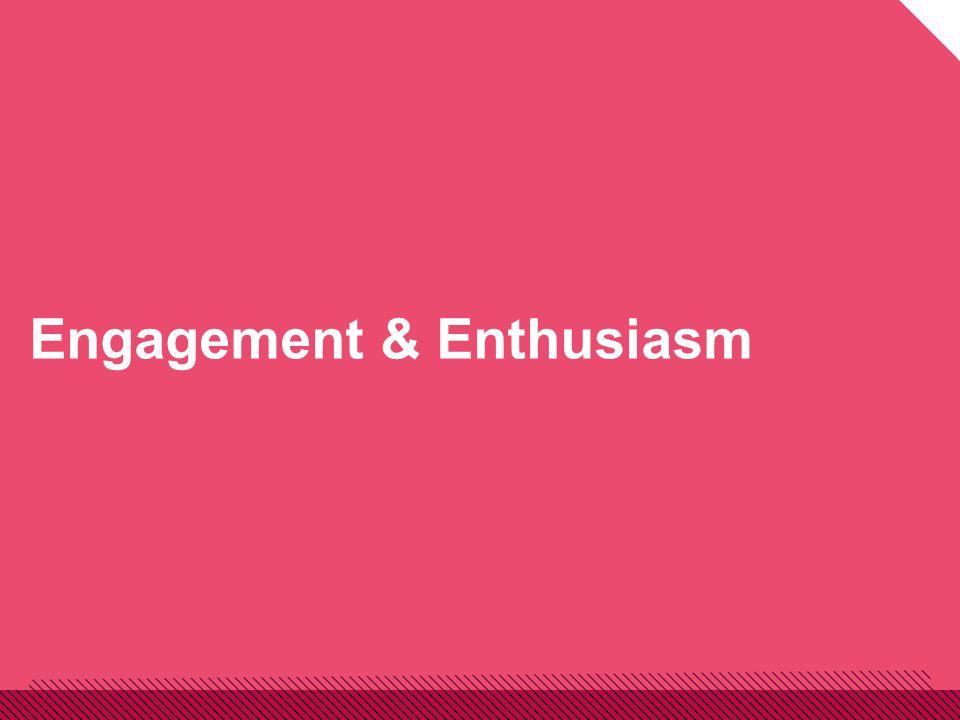 Engagement & Enthusiasm