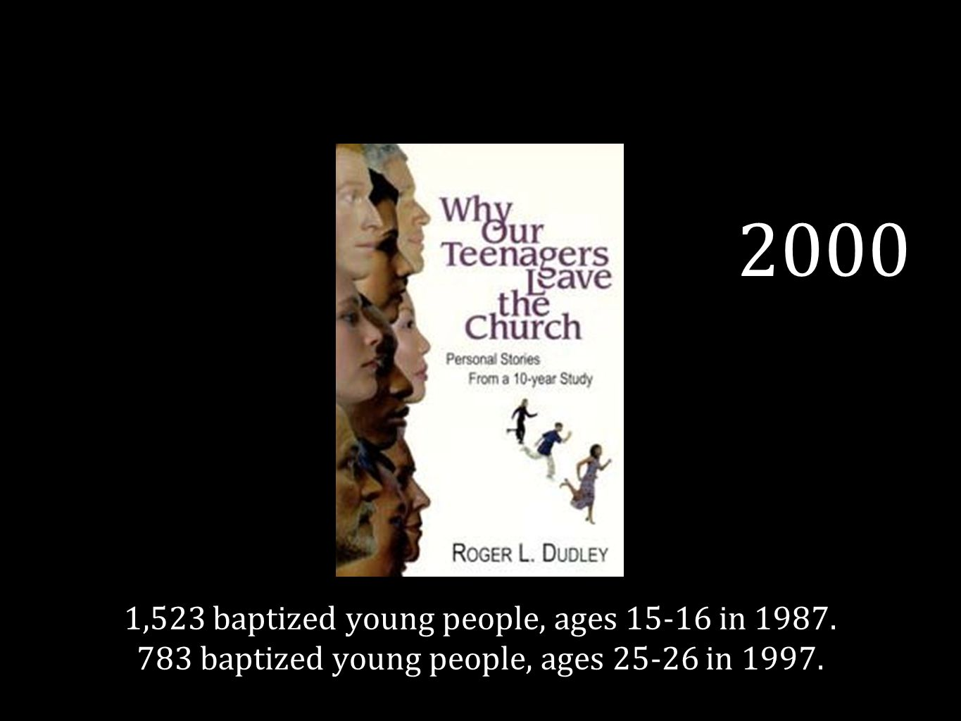 1,523 baptized young people, ages 15-16 in 1987. 783 baptized young people, ages 25-26 in 1997.