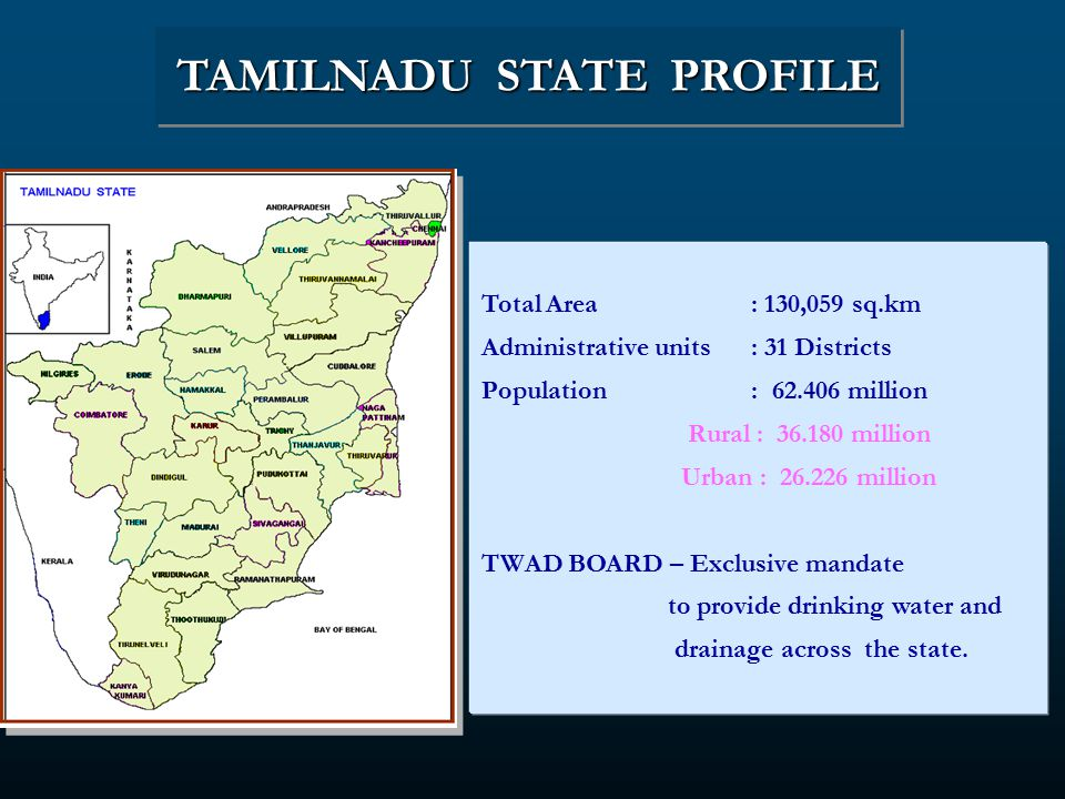 TAMILNADU STATE PROFILE Total Area : 130,059 sq.km Administrative units : 31 Districts Population : 62.406 million Rural : 36.180 million Urban : 26.226 million TWAD BOARD – Exclusive mandate to provide drinking water and drainage across the state.