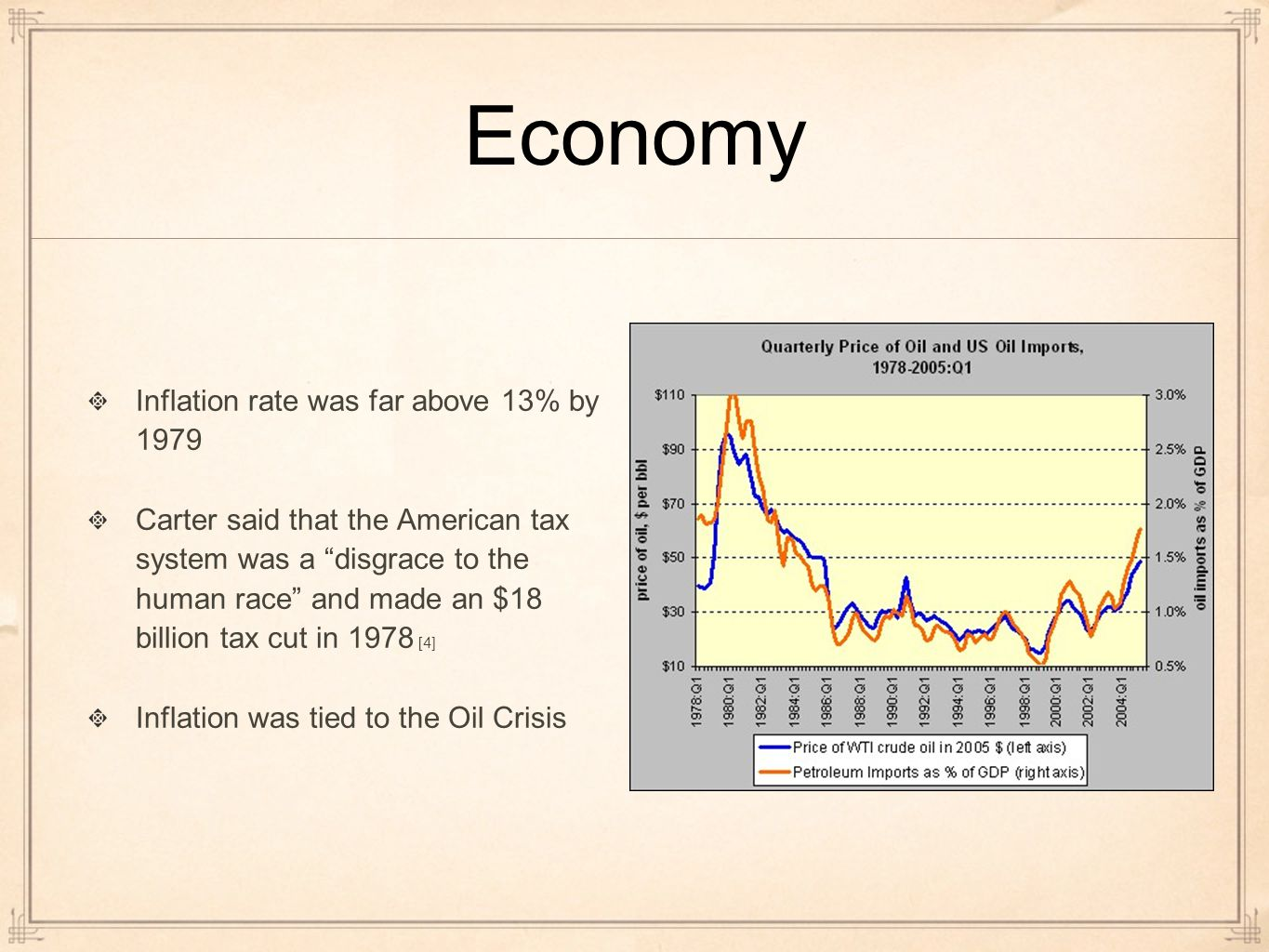 Economy Inflation rate was far above 13% by 1979 Carter said that the American tax system was a disgrace to the human race and made an $18 billion tax cut in 1978 [4] Inflation was tied to the Oil Crisis
