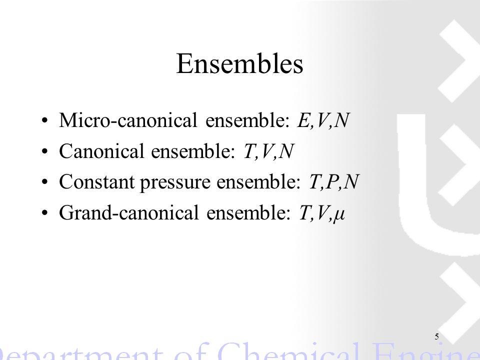 5 Ensembles Micro-canonical ensemble: E,V,N Canonical ensemble: T,V,N Constant pressure ensemble: T,P,N Grand-canonical ensemble: T,V,μ