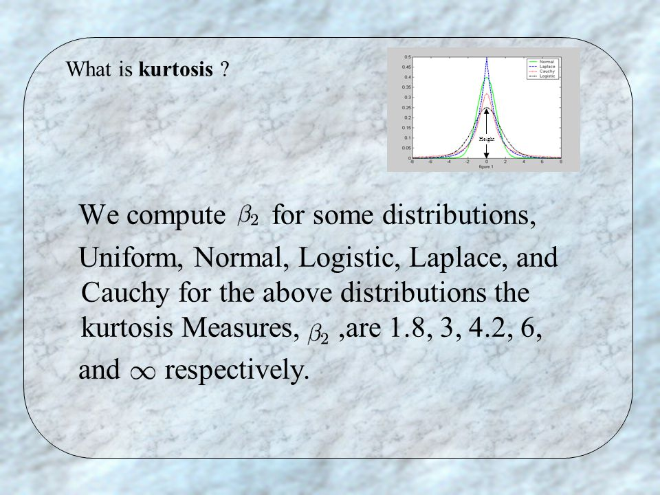 We compute for some distributions, Uniform, Normal, Logistic, Laplace, and Cauchy for the above distributions the kurtosis Measures,,are 1.8, 3, 4.2, 6, and respectively.