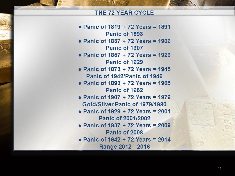23 THE 72 YEAR CYCLE ● Panic of 1819 + 72 Years = 1891 Panic of 1893 ● Panic of 1837 + 72 Years = 1909 Panic of 1907 ● Panic of 1857 + 72 Years = 1929 Panic of 1929 ● Panic of 1873 + 72 Years = 1945 Panic of 1942/Panic of 1946 ● Panic of 1893 + 72 Years = 1965 Panic of 1962 ● Panic of 1907 + 72 Years = 1979 Gold/Silver Panic of 1979/1980 ● Panic of 1929 + 72 Years = 2001 Panic of 2001/2002 ● Panic of 1937 + 72 Years = 2009 Panic of 2008 ● Panic of 1942 + 72 Years = 2014 Range 2012 - 2016