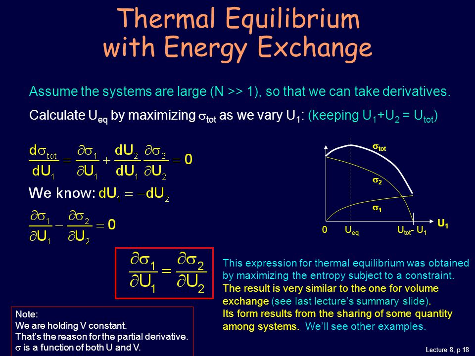 Lecture 8, p 18 Thermal Equilibrium with Energy Exchange This expression for thermal equilibrium was obtained by maximizing the entropy subject to a constraint.
