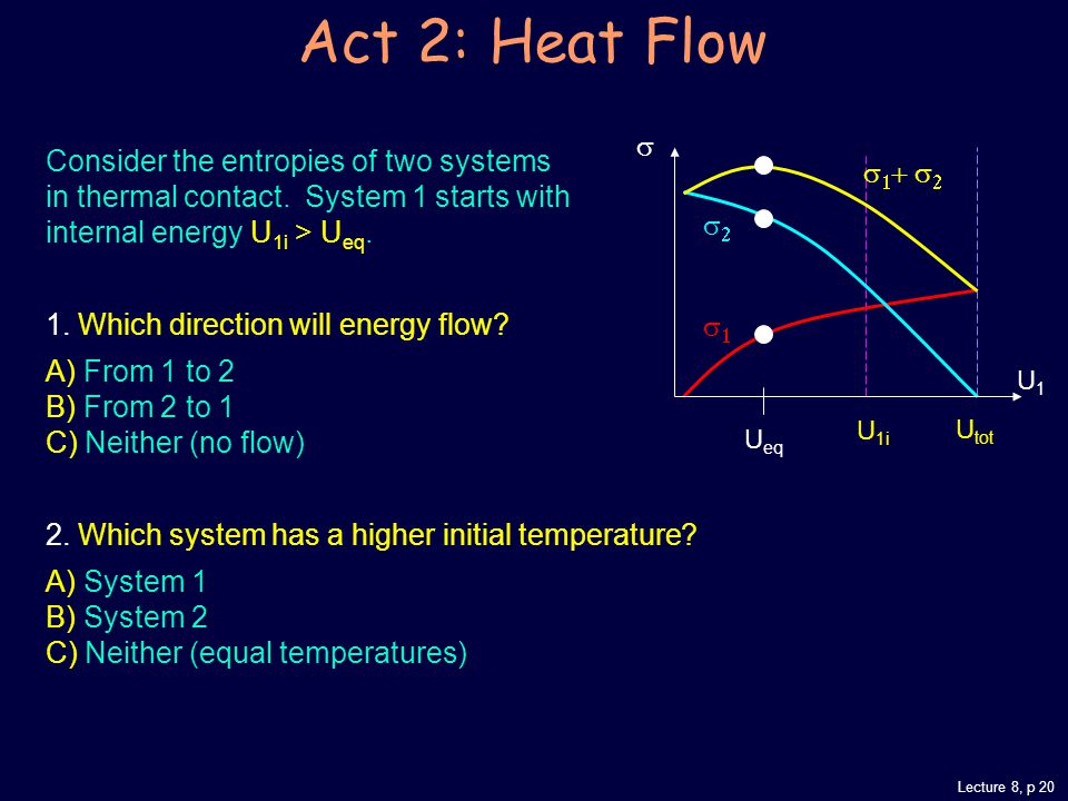 Lecture 8, p 20 Act 2: Heat Flow Consider the entropies of two systems in thermal contact.