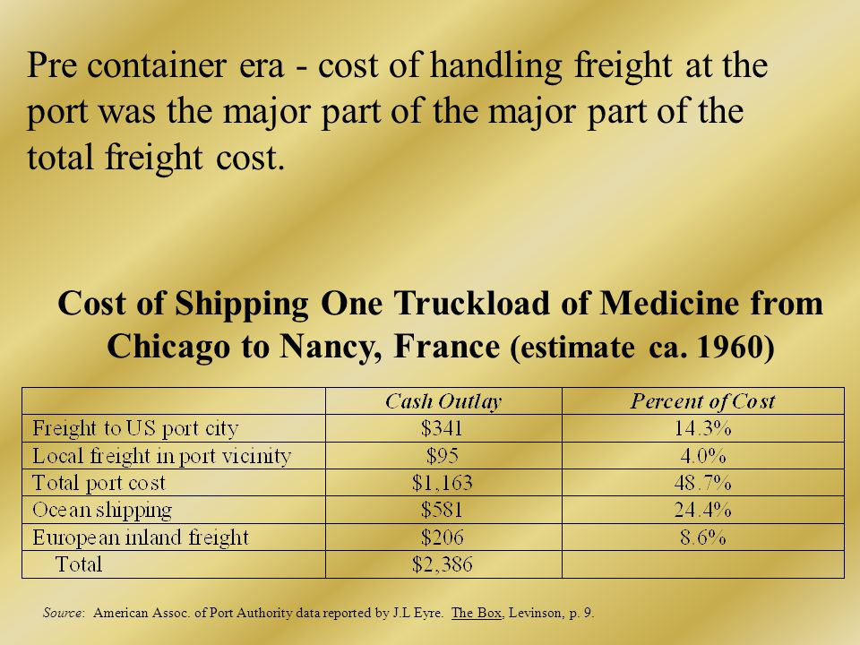 The container as the core artifact of a new transport technology system has lowered very long by distance freight costs sharply promoting a revolutionary expansion of international trade.