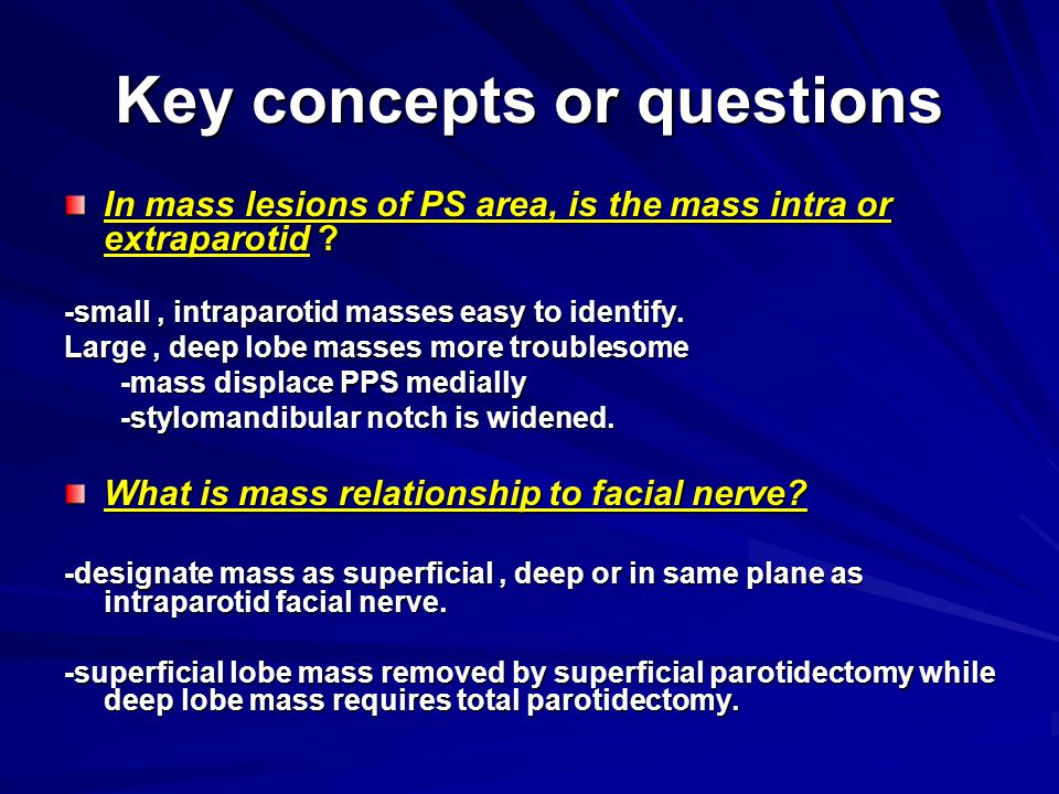 If malignancy in PS known or suspected .