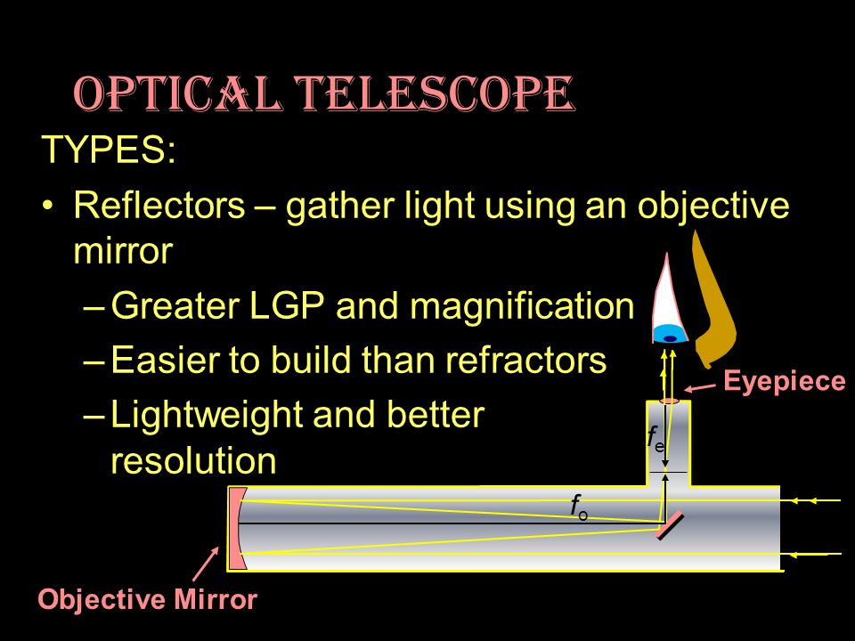 Optical Telescope TYPES: Reflectors – gather light using an objective mirror –Greater LGP and magnification –Easier to build than refractors –Lightwei