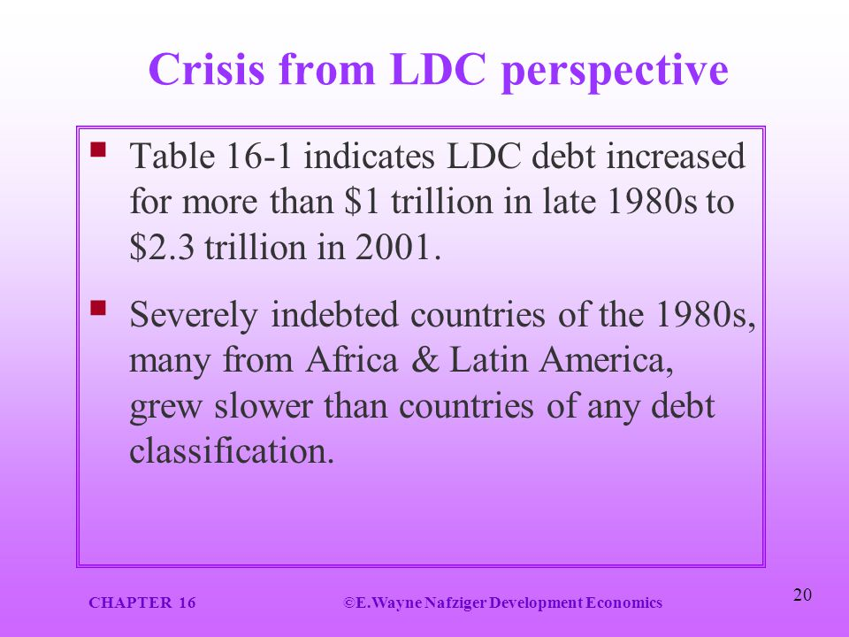 CHAPTER 16©E.Wayne Nafziger Development Economics 20 Crisis from LDC perspective  Table 16-1 indicates LDC debt increased for more than $1 trillion i