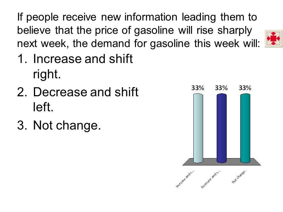 If people receive new information leading them to believe that the price of gasoline will rise sharply next week, the demand for gasoline this week wi