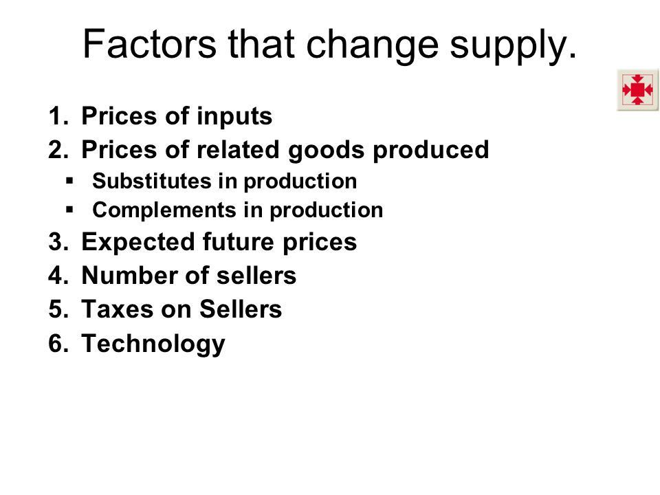 Factors that change supply. 1.Prices of inputs 2.Prices of related goods produced  Substitutes in production  Complements in production 3.Expected f