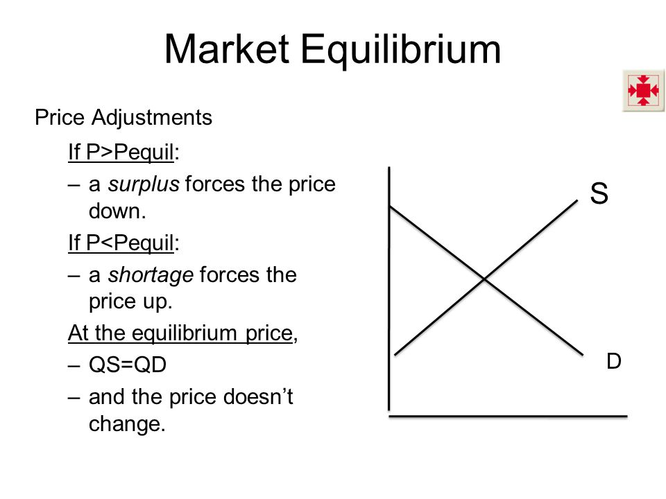 Market Equilibrium Price Adjustments If P>Pequil: –a surplus forces the price down. If P<Pequil: –a shortage forces the price up. At the equilibrium p