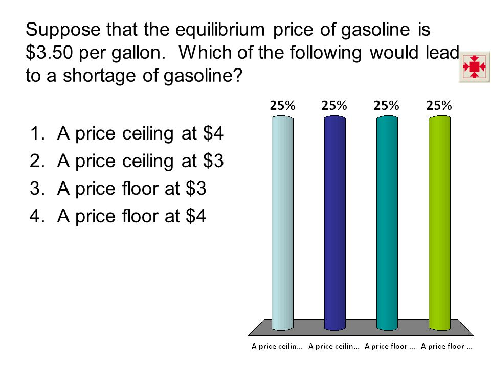 Suppose that the equilibrium price of gasoline is $3.50 per gallon. Which of the following would lead to a shortage of gasoline? 1.A price ceiling at