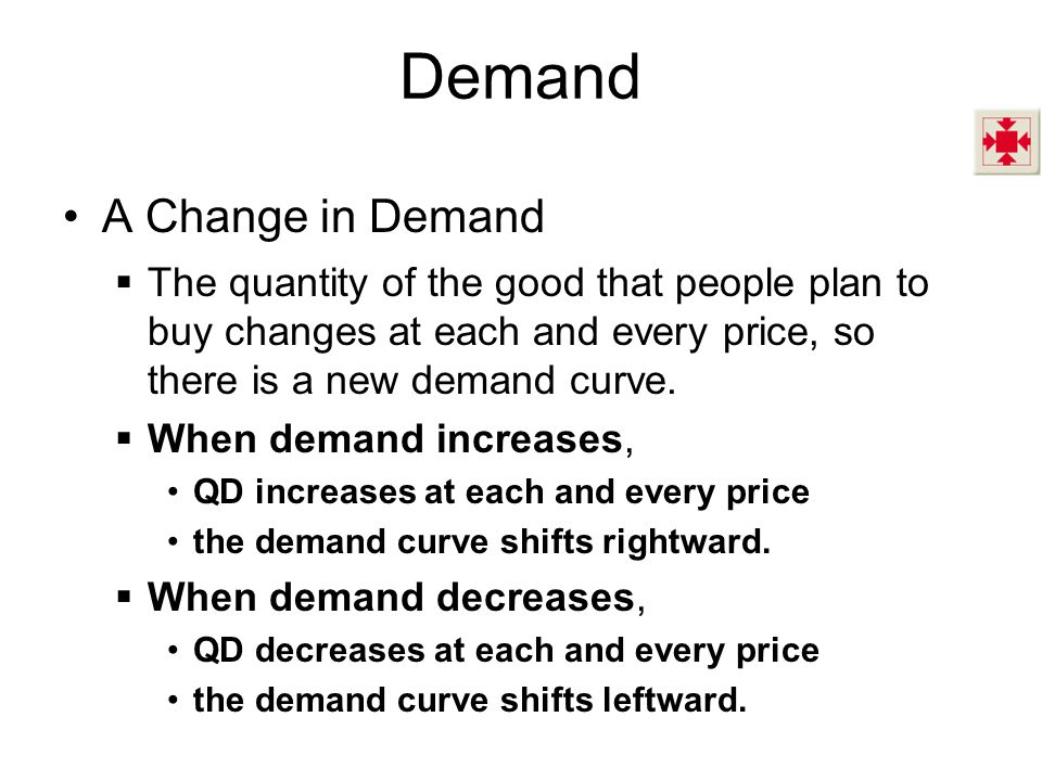 Demand A Change in Demand  The quantity of the good that people plan to buy changes at each and every price, so there is a new demand curve.  When d