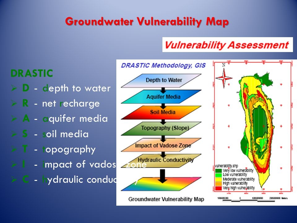 Groundwater Vulnerability Map DRASTIC  D-depth to water  R-net recharge  A-aquifer media  S-soil media  T-topography  I-impact of vadose zone  C-hydraulic conductivity