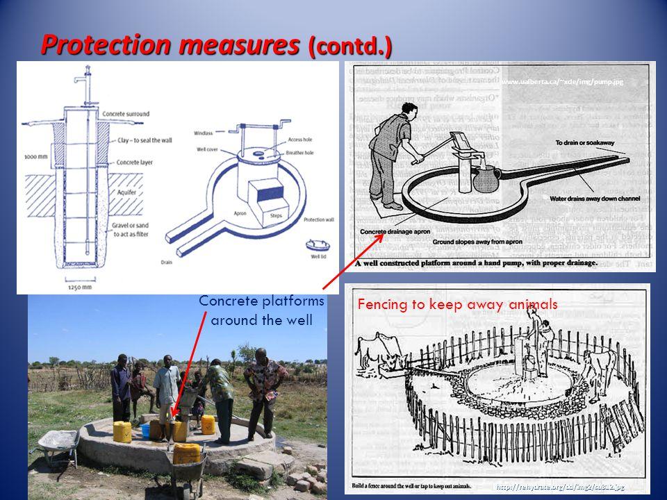 www.wateraid.org/images/cm_images/pump-web.jpg www.ualberta.ca/~xcle/img/pump.jpg http://rehydrate.org/dd/img2/su312.jpg Protection measures (contd.)